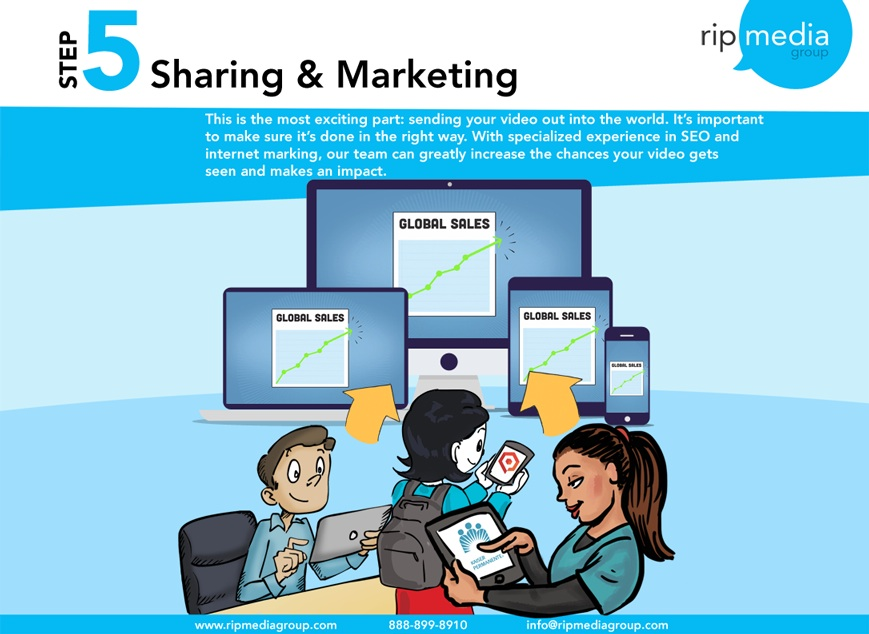 Sharing and Marketing